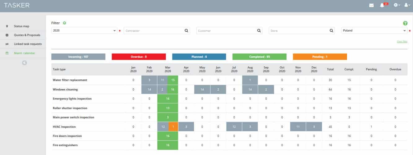 Tasker_digital_tool_for_retail_maintenance_managing
